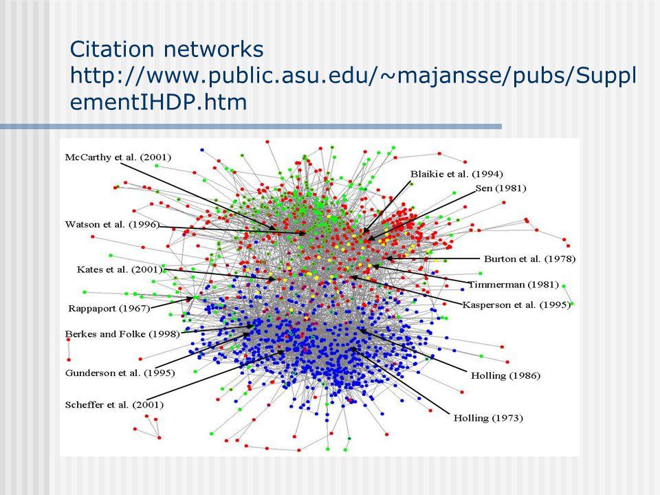 Citation networks http://www.public.asu.edu/~majansse/pubs/Suppl ementIHDP.htm