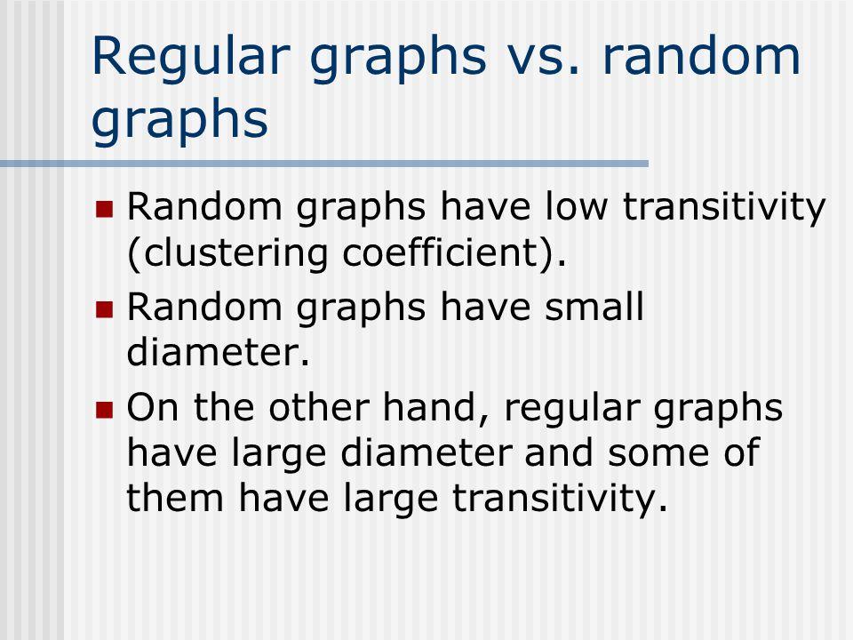 Regular graphs vs. random graphs Random graphs have low transitivity (clustering coefficient). Random graphs have small diameter. On the other hand, r