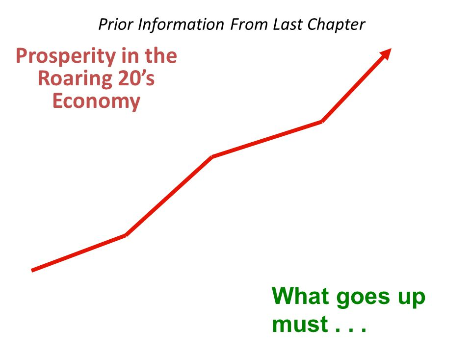 Prior Information From Last Chapter Prosperity in the Roaring 20's Economy What goes up must...