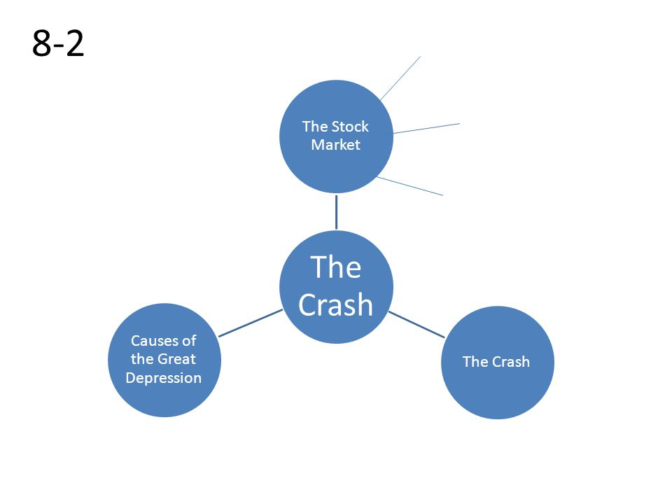 8-2 The Crash The Stock Market The Crash Causes of the Great Depression