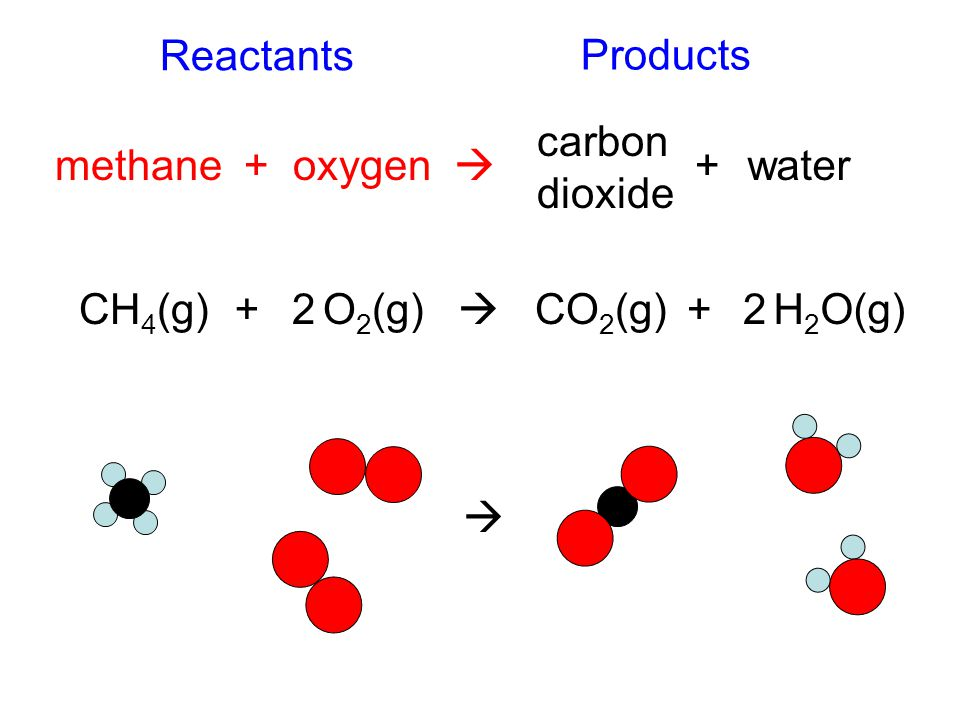 chemical: any substance that takes part in, or occurs as a result of, a chemical reaction *All matter can be considered to be chemicals or mixtures of