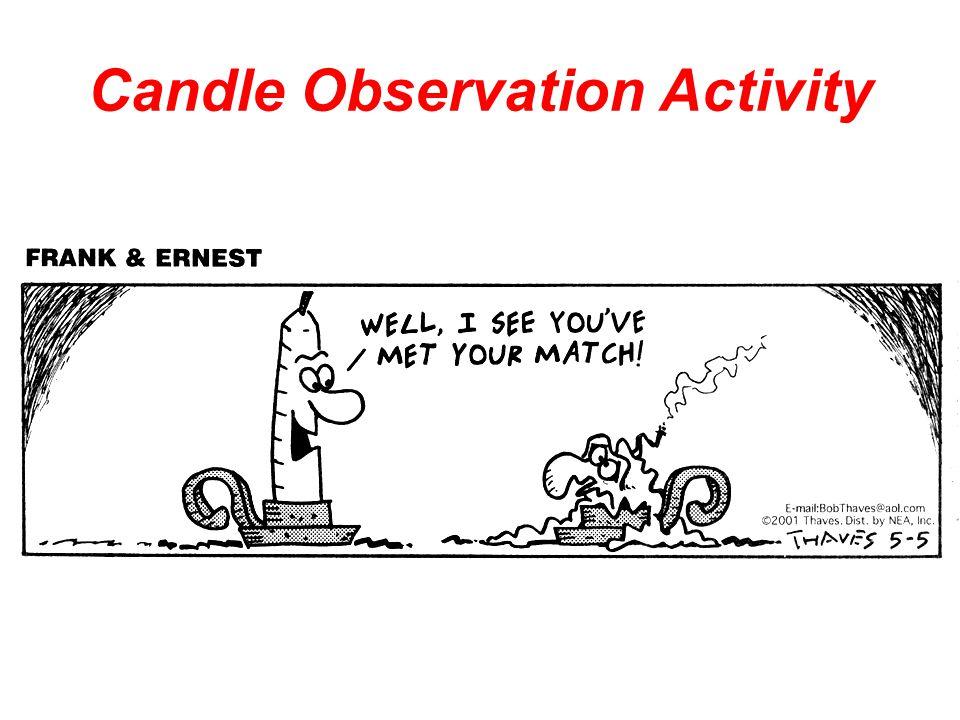 Types of Data Observations are also called data. qualitative data quantitative data colorless liquid -- -- e.g.,e.g., descriptionsmeasurements 17 mL;