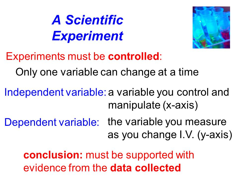 Parts of the Scientific Method Identify an unknown. Make a hypothesis: a testable prediction Repeatedly experiment to test hypothesis. procedure: orde