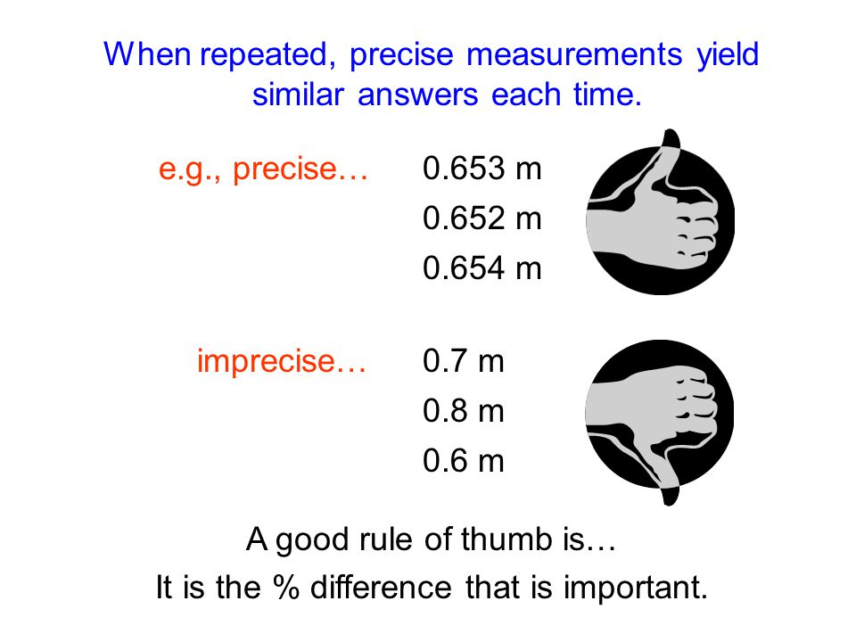 All numerical data are the result of uncertain measurements. 8 m Accuracy and Precision precision: a measure of the degree of fineness of a measuremen