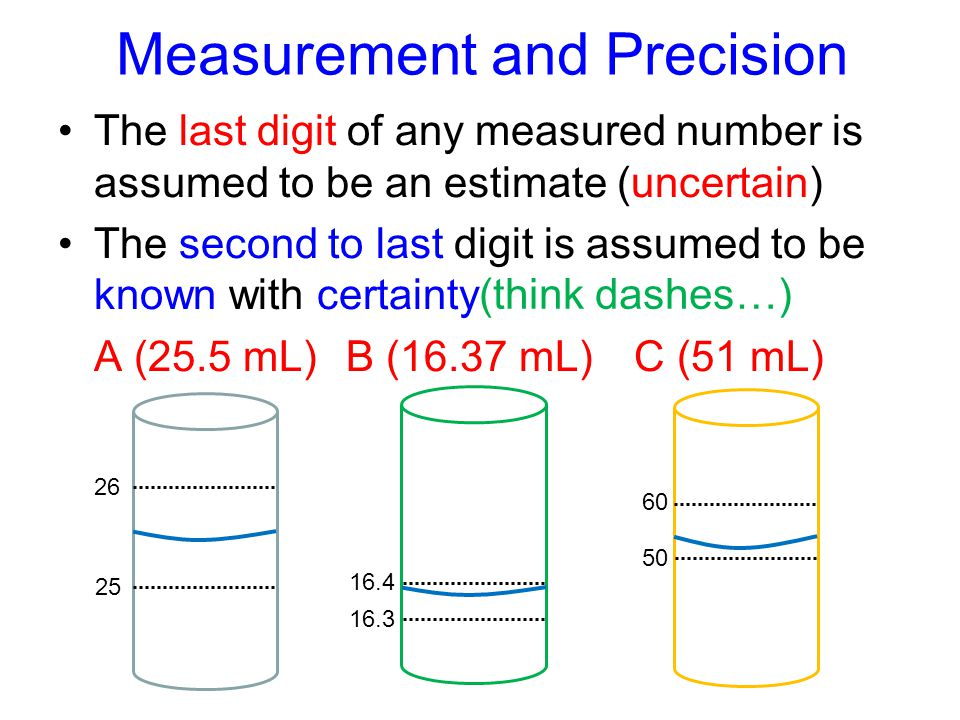 Significant Figures A student is combining separate water samples, all of differing volumes, into one large bucket. Samples A, B and C are 25.5 mL, 16