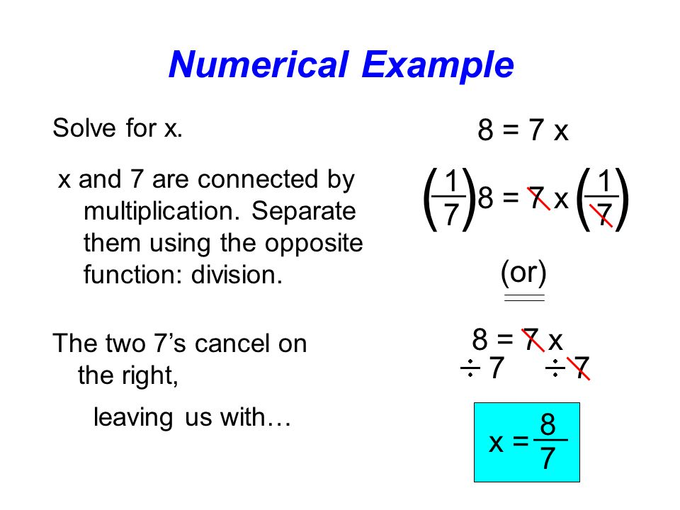 Solve for x. F = k x kk x = F k __ x and k are connected by multiplication. Separate them using the opposite function: division. () __1 k F = k x () _