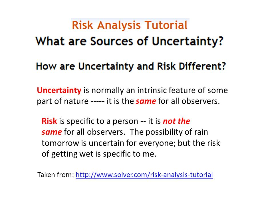 Uncertainty is normally an intrinsic feature of some part of nature ----- it is the same for all observers.