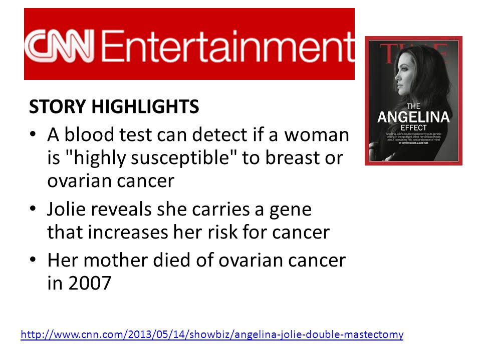 http://www.cnn.com/2013/05/14/showbiz/angelina-jolie-double-mastectomy STORY HIGHLIGHTS A blood test can detect if a woman is highly susceptible to breast or ovarian cancer Jolie reveals she carries a gene that increases her risk for cancer Her mother died of ovarian cancer in 2007