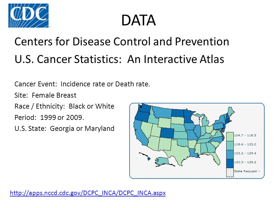 DATA Centers for Disease Control and Prevention U.S.