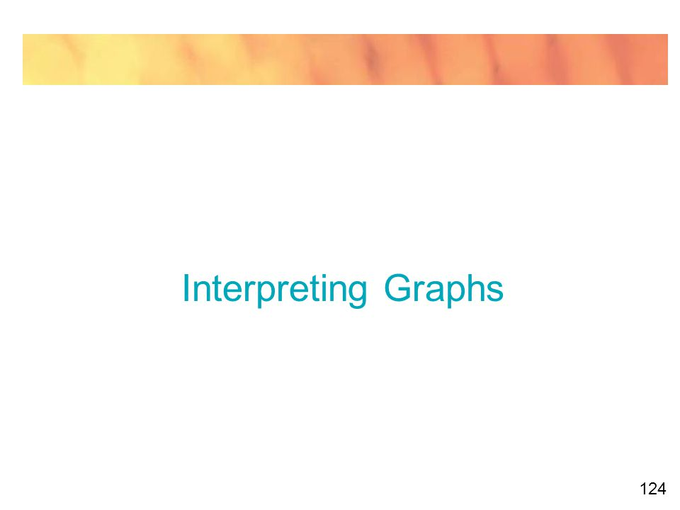124 Interpreting Graphs