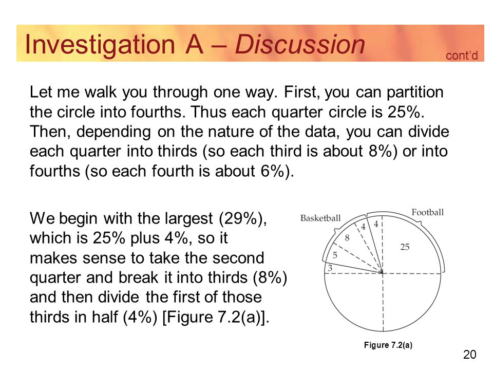 20 Investigation A – Discussion Let me walk you through one way.