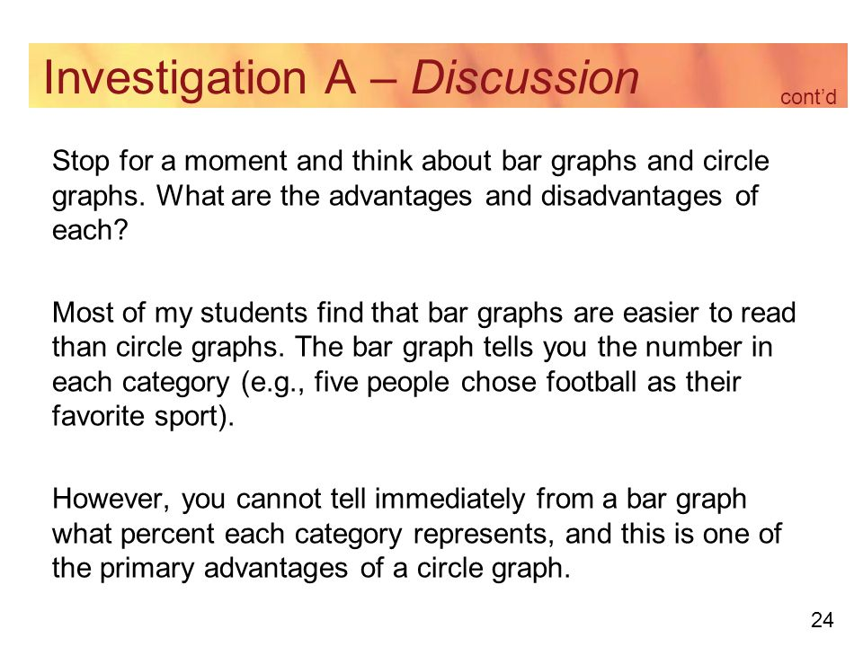 24 Investigation A – Discussion Stop for a moment and think about bar graphs and circle graphs.
