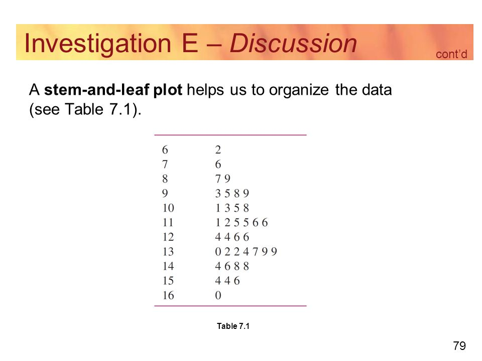 79 Investigation E – Discussion A stem-and-leaf plot helps us to organize the data (see Table 7.1).