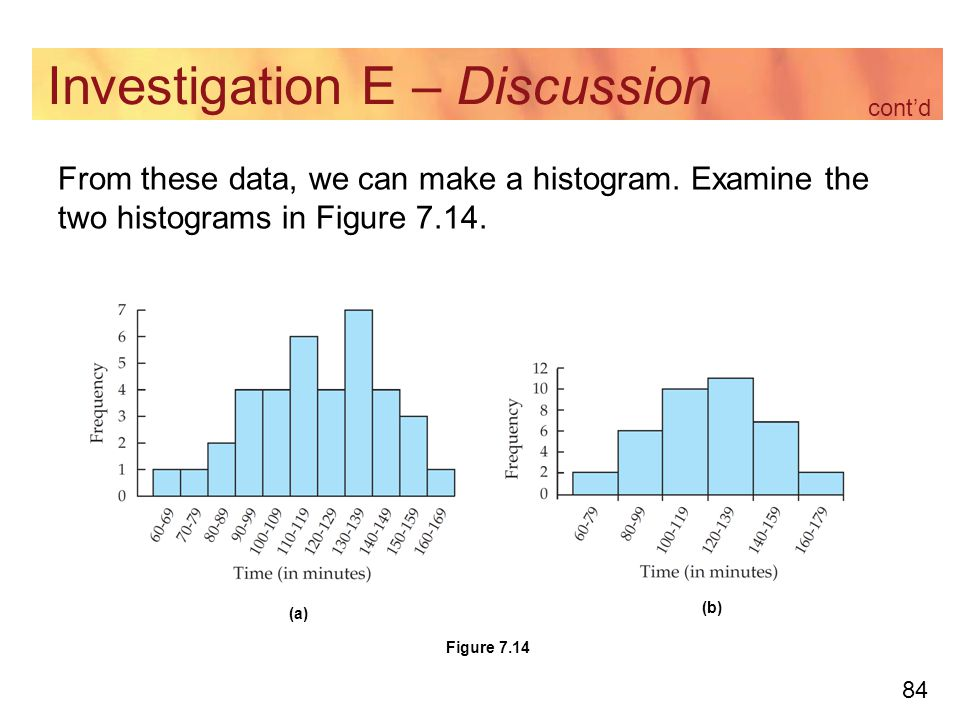 84 Investigation E – Discussion From these data, we can make a histogram.
