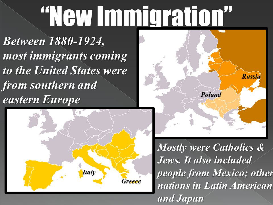 """New Immigration"" Between 1880-1924, most immigrants coming to the United States were from southern and eastern Europe Italy Poland Greece Russia Most"