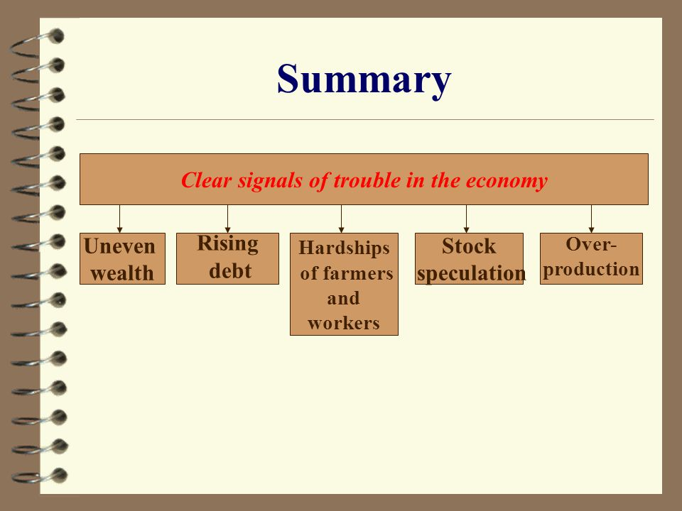 Summary Clear signals of trouble in the economy Uneven wealth Rising debt Stock speculation Over- production Hardships of farmers and workers