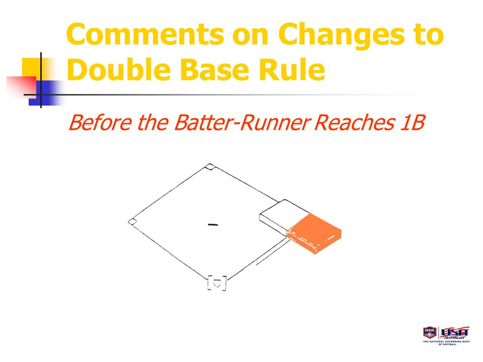 Comments on Changes to Double Base Rule Before the Batter-Runner Reaches 1B
