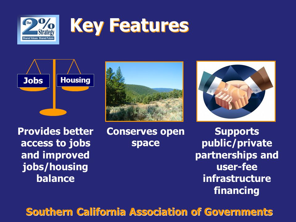 Southern California Association of Governments Key Features Provides better access to jobs and improved jobs/housing balance Jobs Housing Conserves op