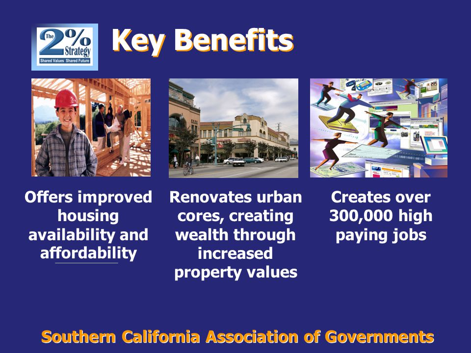 Southern California Association of Governments Offers improved housing availability and affordability Key Benefits Renovates urban cores, creating wealth through increased property values Creates over 300,000 high paying jobs