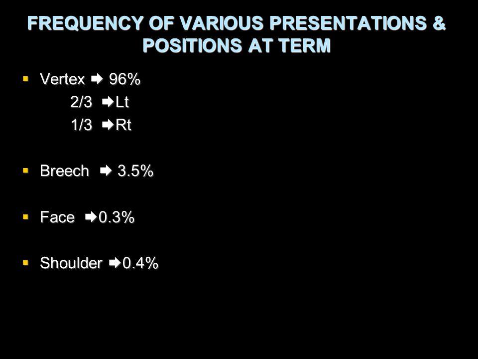 FREQUENCY OF VARIOUS PRESENTATIONS & POSITIONS AT TERM  Vertex  96% 2/3  Lt 2/3  Lt 1/3  Rt 1/3  Rt  Breech  3.5%  Face  0.3%  Shoulder  0