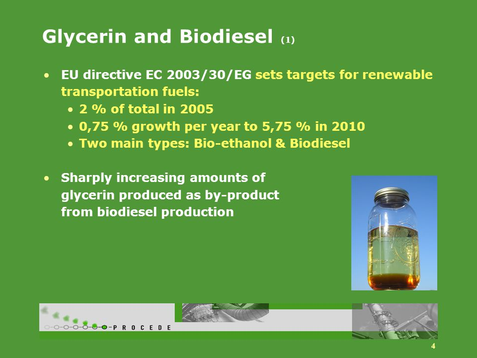 5 Glycerin and Biodiesel (2) For every ton of biodiesel 100 kg of glycerin is co- produced, leading to 1 M ton/a glycerin in 2010.
