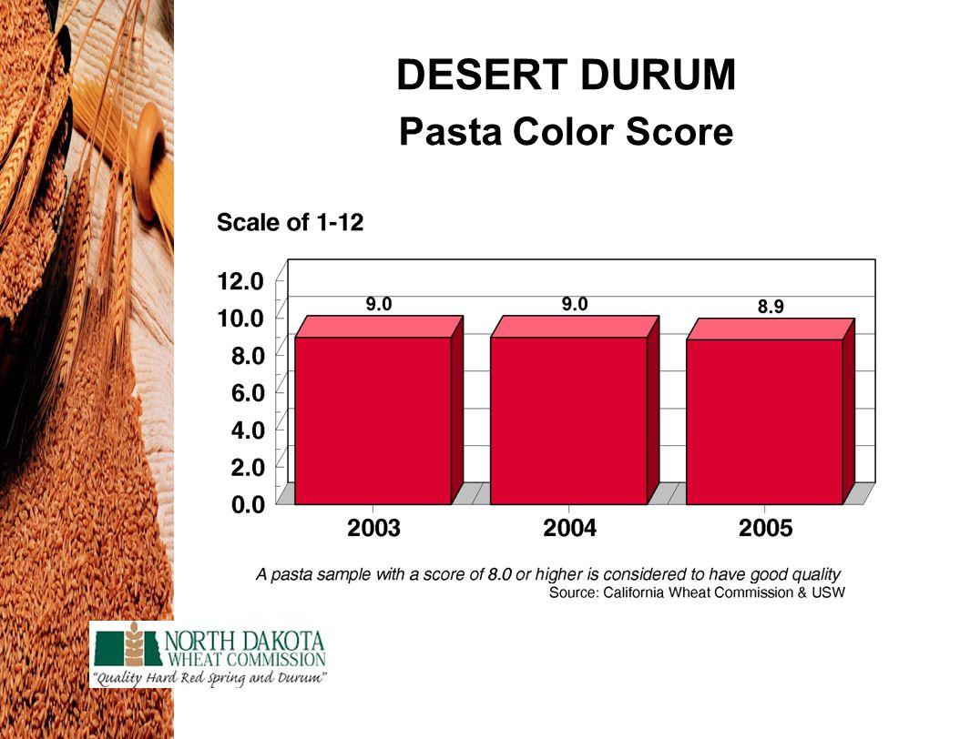 DESERT DURUM Pasta Color Score