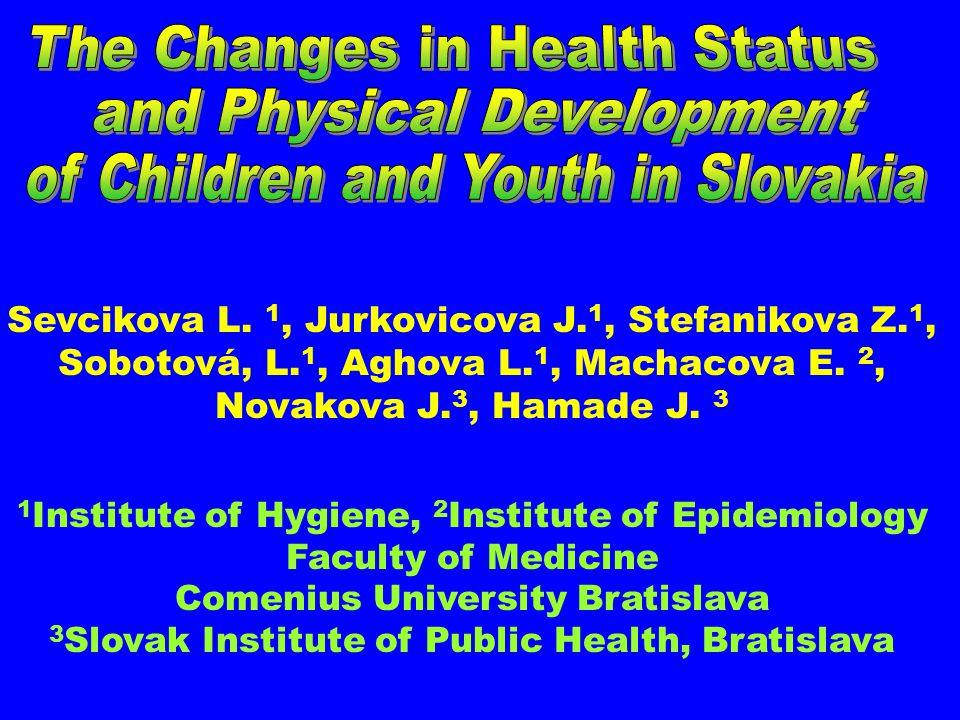 Sevcikova L. 1, Jurkovicova J. 1, Stefanikova Z.