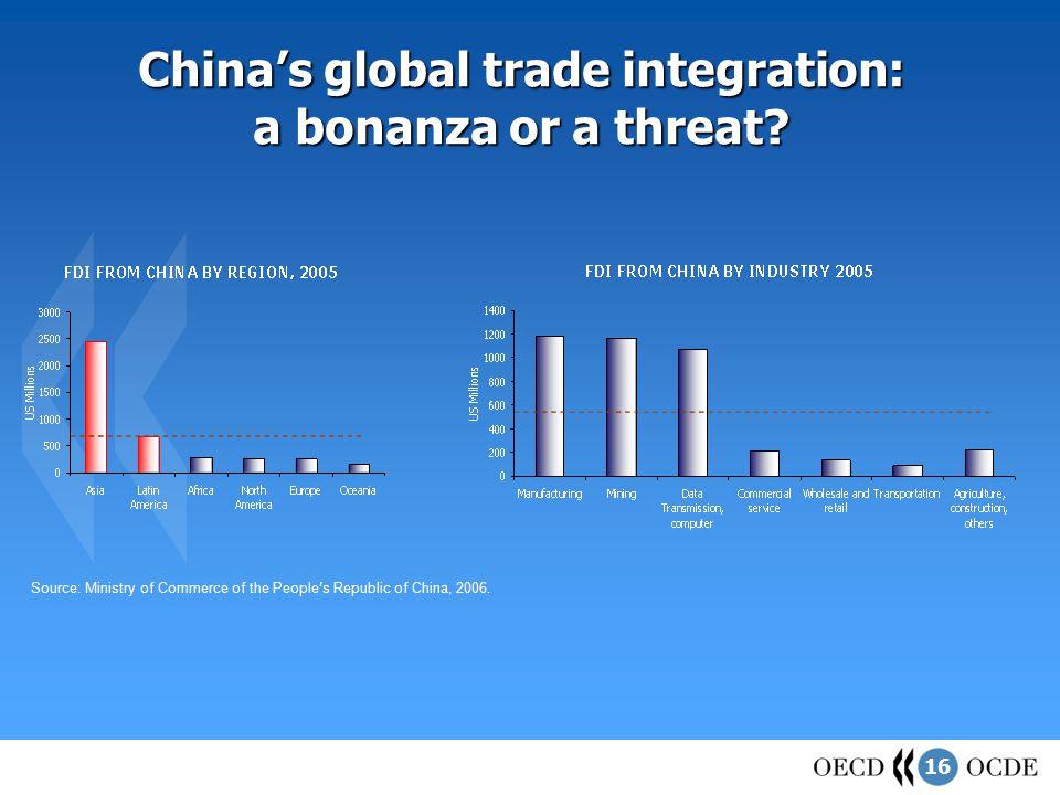 16 China's global trade integration: a bonanza or a threat.