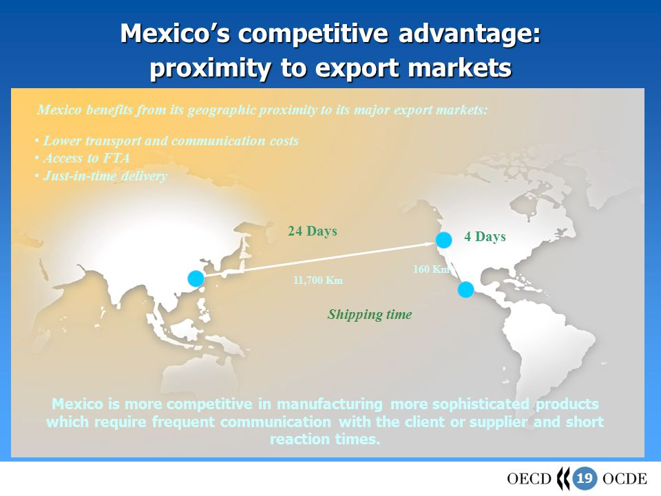 19 11,700 Km Lower transport and communication costs Access to FTA Just-in-time delivery Mexico is more competitive in manufacturing more sophisticated products which require frequent communication with the client or supplier and short reaction times.