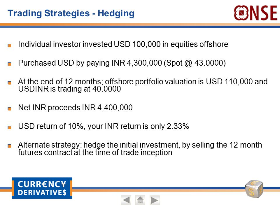 Trading Strategies - Hedging Individual investor invested USD 100,000 in equities offshore Purchased USD by paying INR 4,300,000 (Spot @ 43.0000) At t