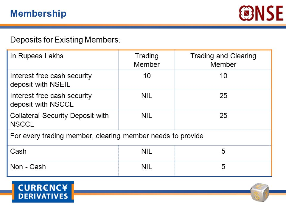 Membership In Rupees LakhsTrading Member Trading and Clearing Member Interest free cash security deposit with NSEIL 10 Interest free cash security dep