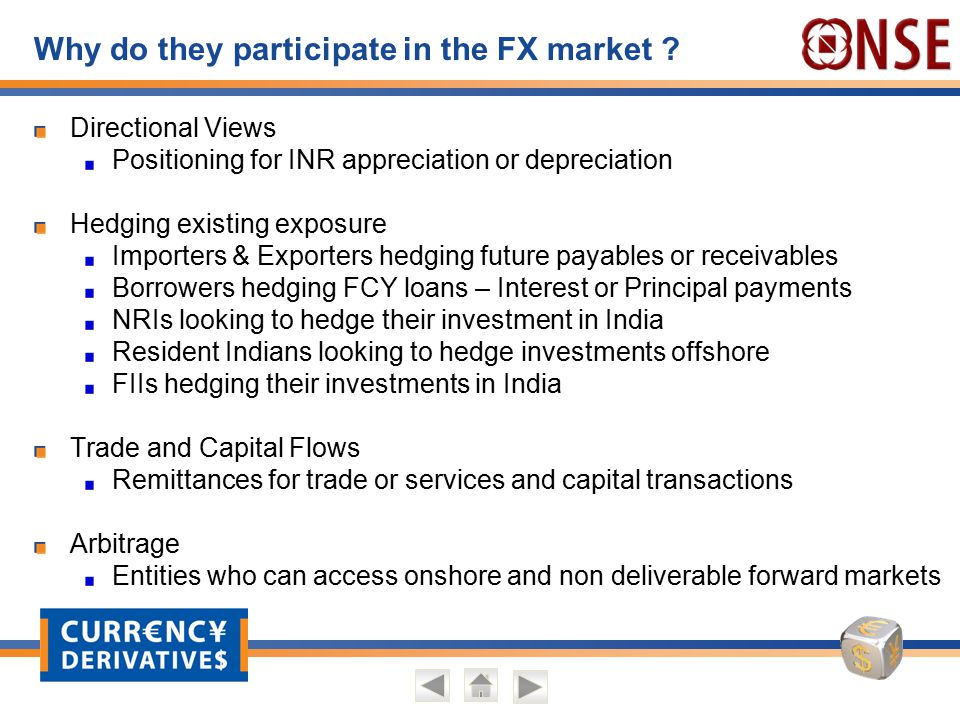 Why do they participate in the FX market ? Directional Views Positioning for INR appreciation or depreciation Hedging existing exposure Importers & Ex