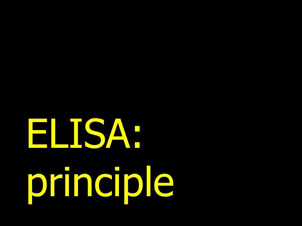 ELISA: principle