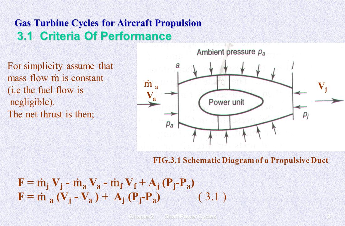 Chapter2 Shaft Power Cycles3 Gas Turbine Cycles for Aircraft Propulsion 3.1 Criteria Of Performance For simplicity assume that ṁ mass flow ṁ is consta