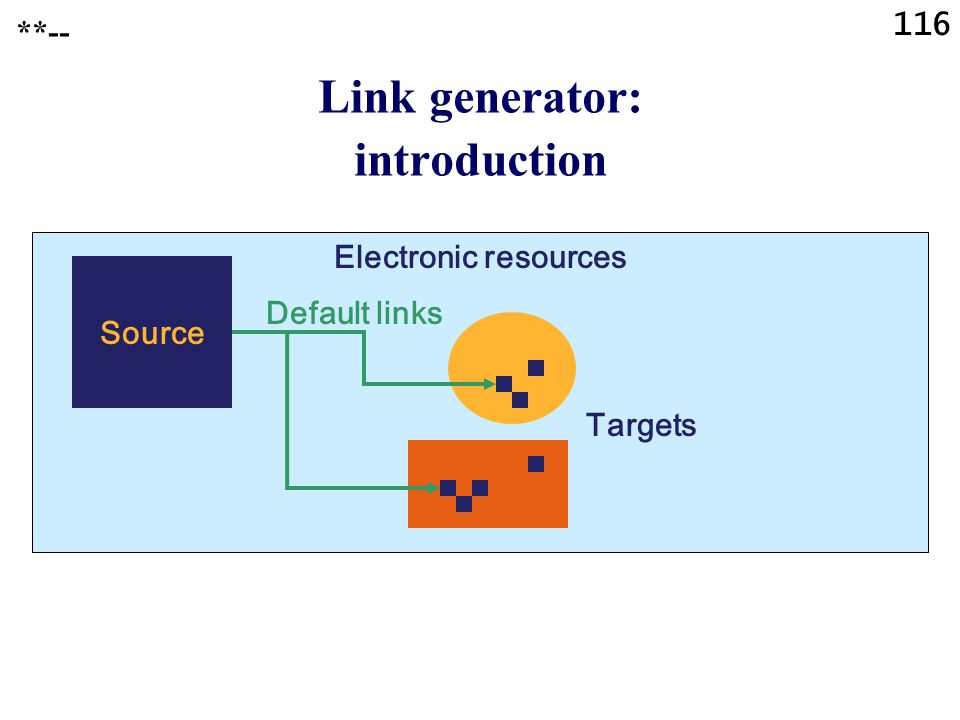 116 Source Targets Electronic resources Default links Link generator: introduction **--