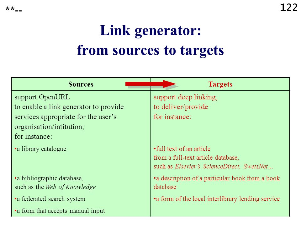 122 Link generator: from sources to targets **-- SourcesTargets support OpenURL to enable a link generator to provide services appropriate for the use