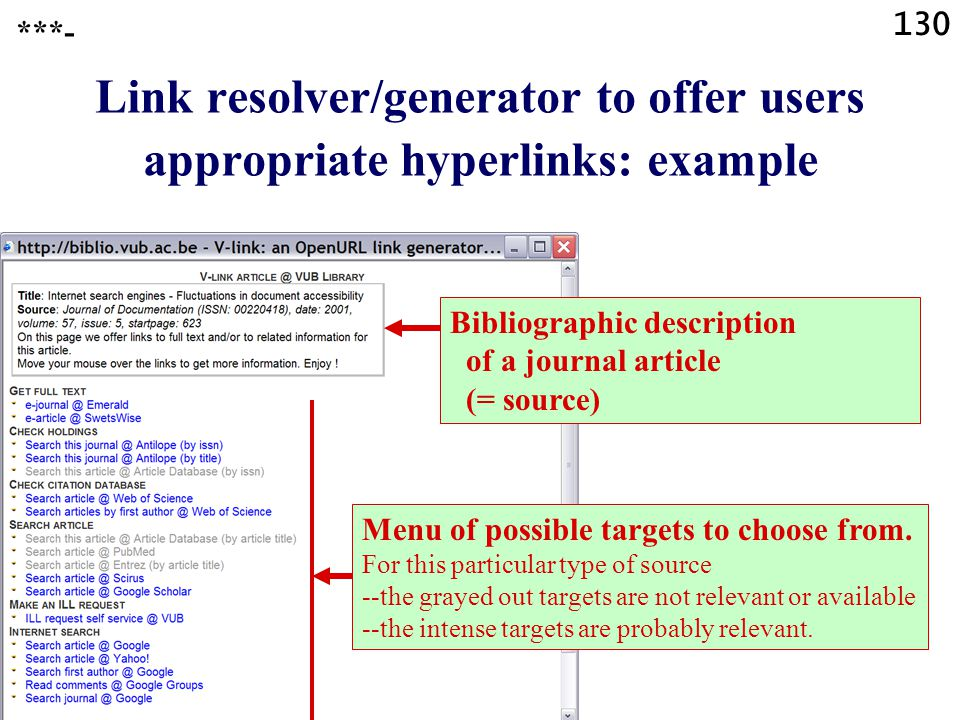 130 Link resolver/generator to offer users appropriate hyperlinks: example ***- Menu of possible targets to choose from. For this particular type of s