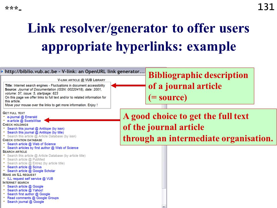 131 Link resolver/generator to offer users appropriate hyperlinks: example ***- Bibliographic description of a journal article (= source) A good choice to get the full text of the journal article through an intermediate organisation.