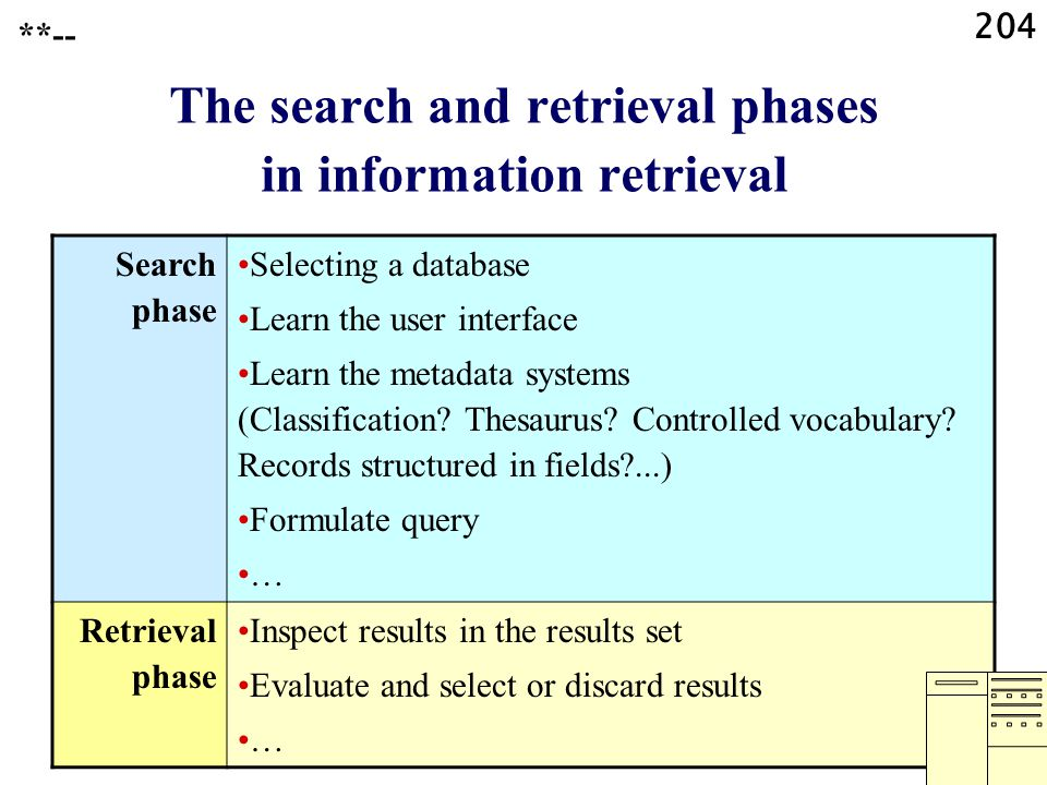 204 The search and retrieval phases in information retrieval Search phase Selecting a database Learn the user interface Learn the metadata systems (Cl