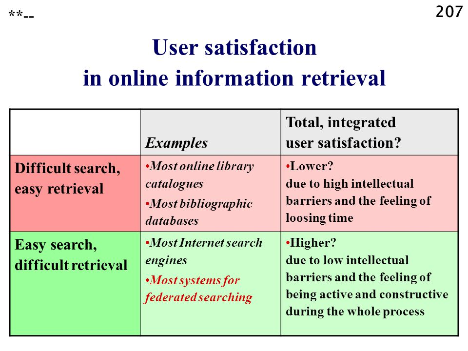 207 User satisfaction in online information retrieval Examples Total, integrated user satisfaction? Difficult search, easy retrieval Most online libra