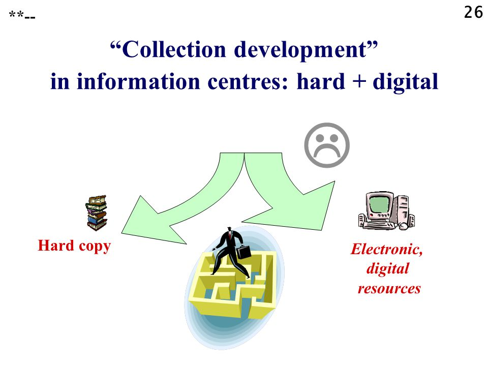 26 **-- Collection development in information centres: hard + digital  Electronic, digital resources Hard copy
