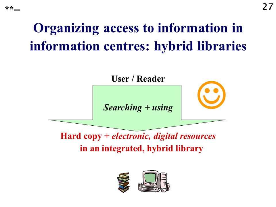27 **-- Organizing access to information in information centres: hybrid libraries User / Reader Searching + using Hard copy + electronic, digital reso
