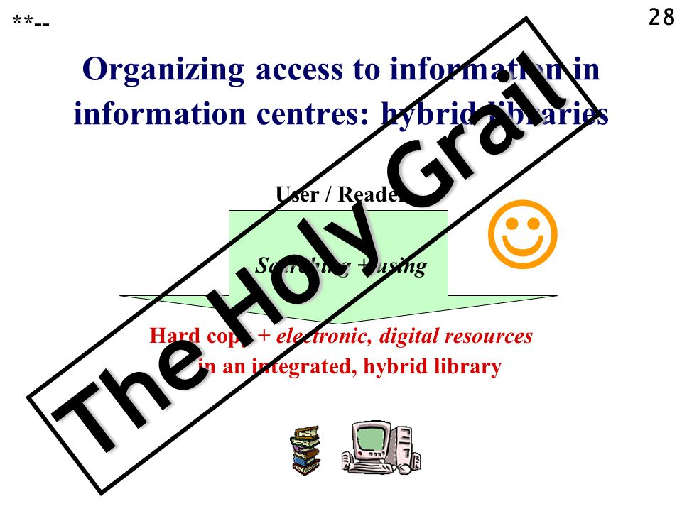 28 **-- Organizing access to information in information centres: hybrid libraries User / Reader Searching + using Hard copy + electronic, digital reso