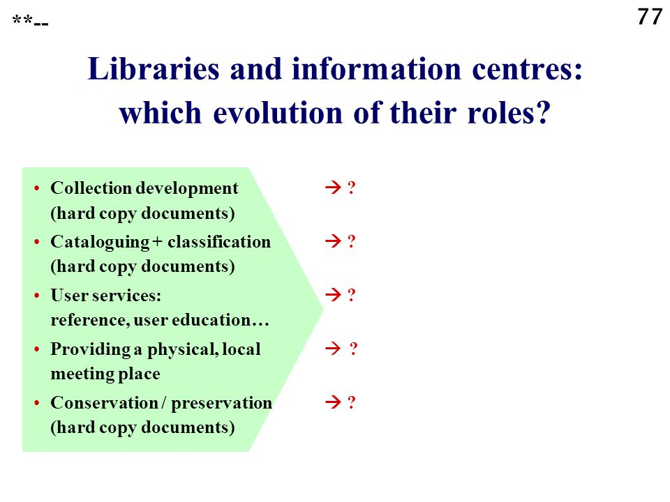 77 Libraries and information centres: which evolution of their roles? **-- Collection development (hard copy documents) Cataloguing + classification (