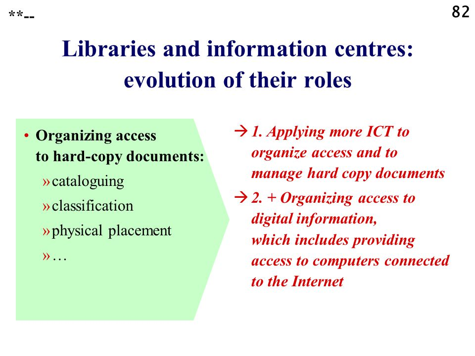 82 Libraries and information centres: evolution of their roles Organizing access to hard-copy documents: »cataloguing »classification »physical placement »…  1.