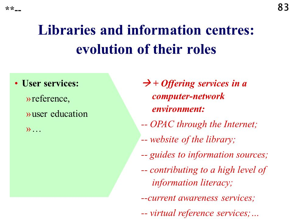 83 Libraries and information centres: evolution of their roles User services: »reference, »user education »…  + Offering services in a computer-network environment: -- OPAC through the Internet; -- website of the library; -- guides to information sources; -- contributing to a high level of information literacy; --current awareness services; -- virtual reference services;… **--