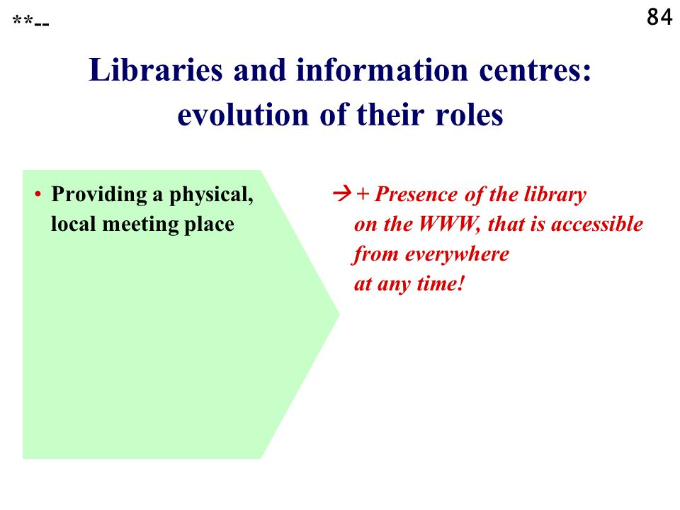 84 Libraries and information centres: evolution of their roles Providing a physical, local meeting place  + Presence of the library on the WWW, that is accessible from everywhere at any time.