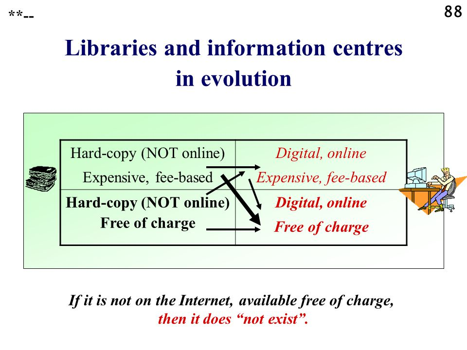 88 Libraries and information centres in evolution **-- If it is not on the Internet, available free of charge, then it does not exist .