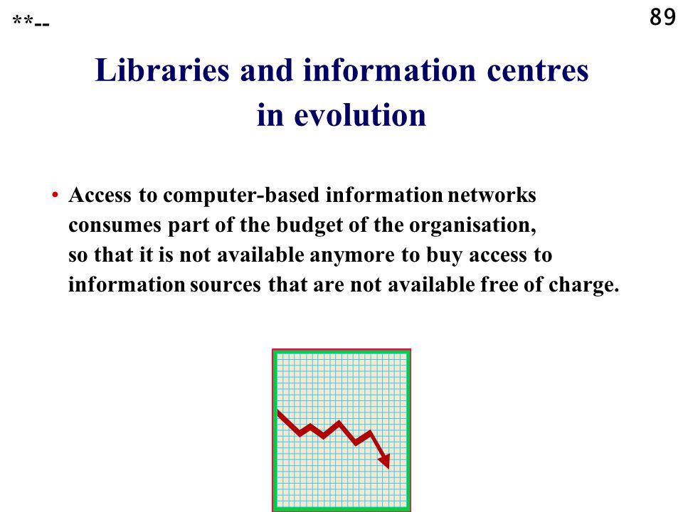 89 Libraries and information centres in evolution Access to computer-based information networks consumes part of the budget of the organisation, so that it is not available anymore to buy access to information sources that are not available free of charge.