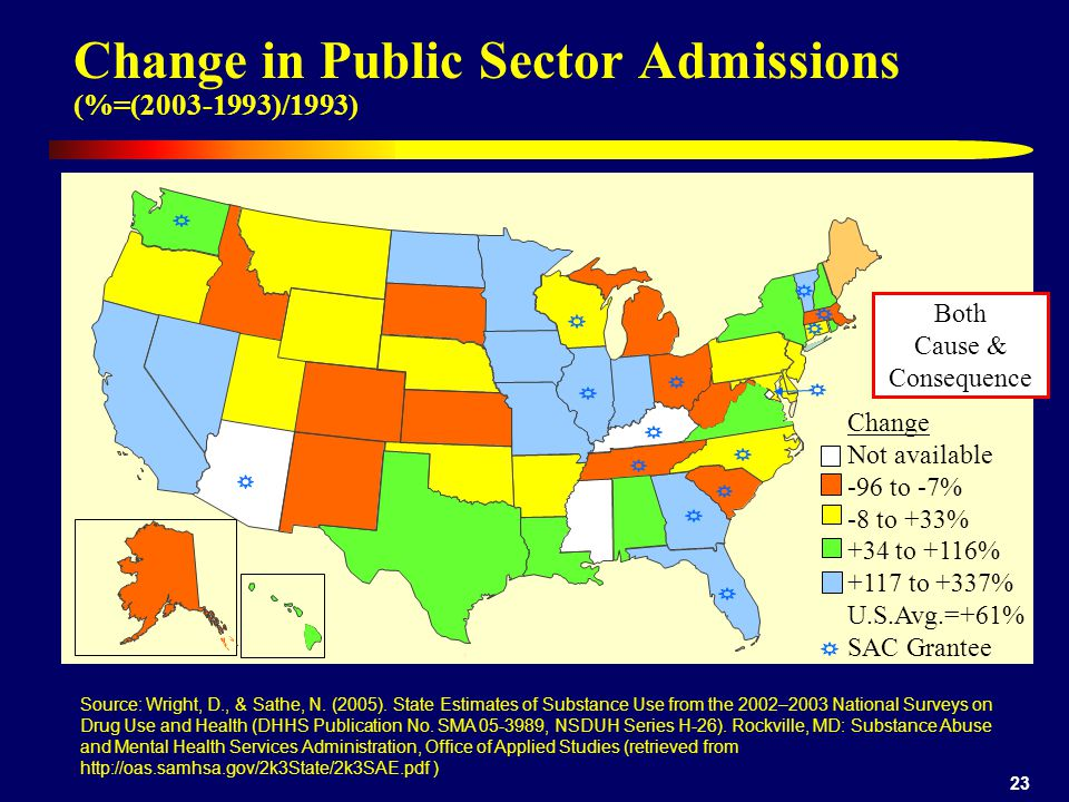 23 Change in Public Sector Admissions (%=(2003-1993)/1993) Change Not available -96 to -7% -8 to +33% +34 to +116% +117 to +337% U.S.Avg.=+61% SAC Grantee Source: Wright, D., & Sathe, N.